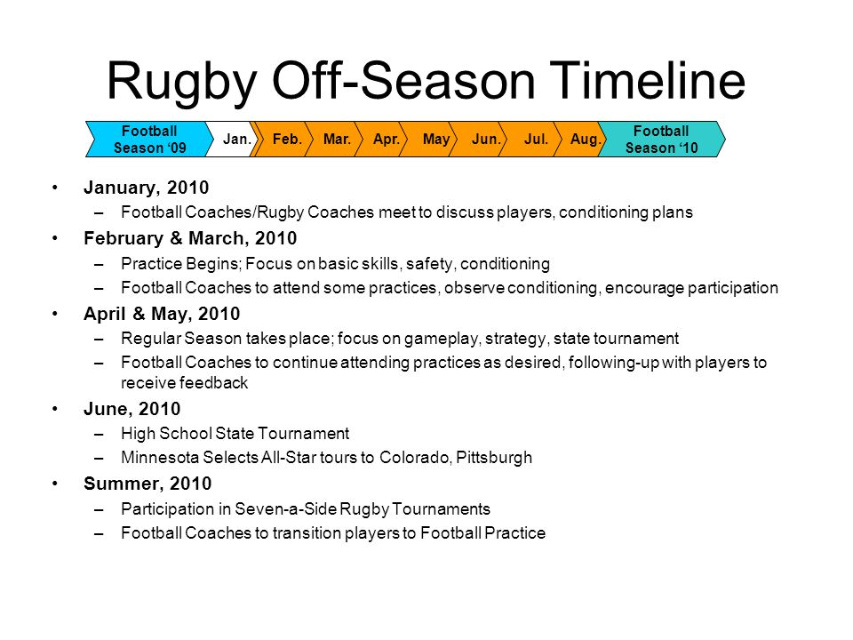 Rugby Off-Season Timeline