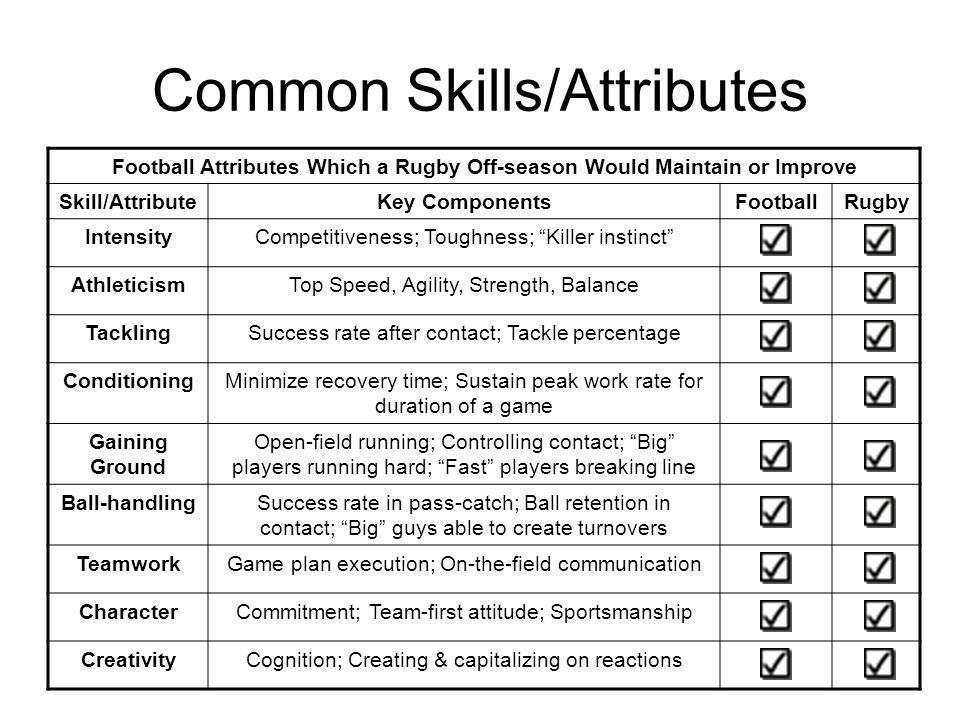 Common Skills/Attributes