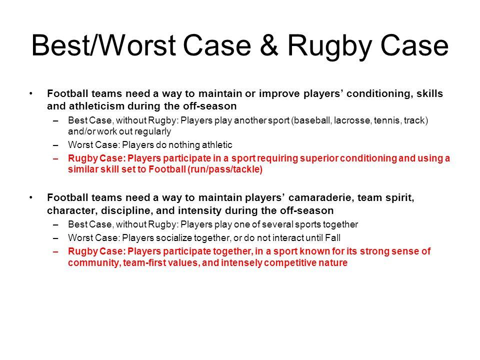 Best/Worst Case & Rugby Case
