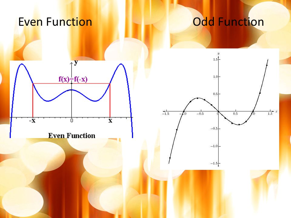 Even Function Odd Function