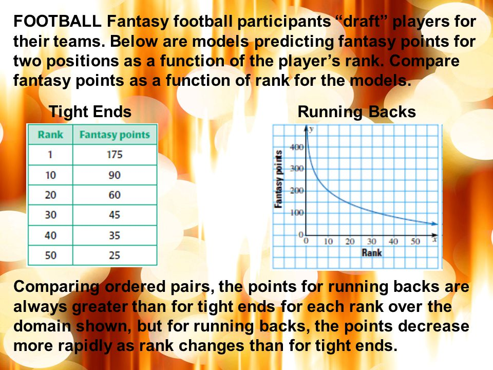 FOOTBALL Fantasy football participants draft players for their teams