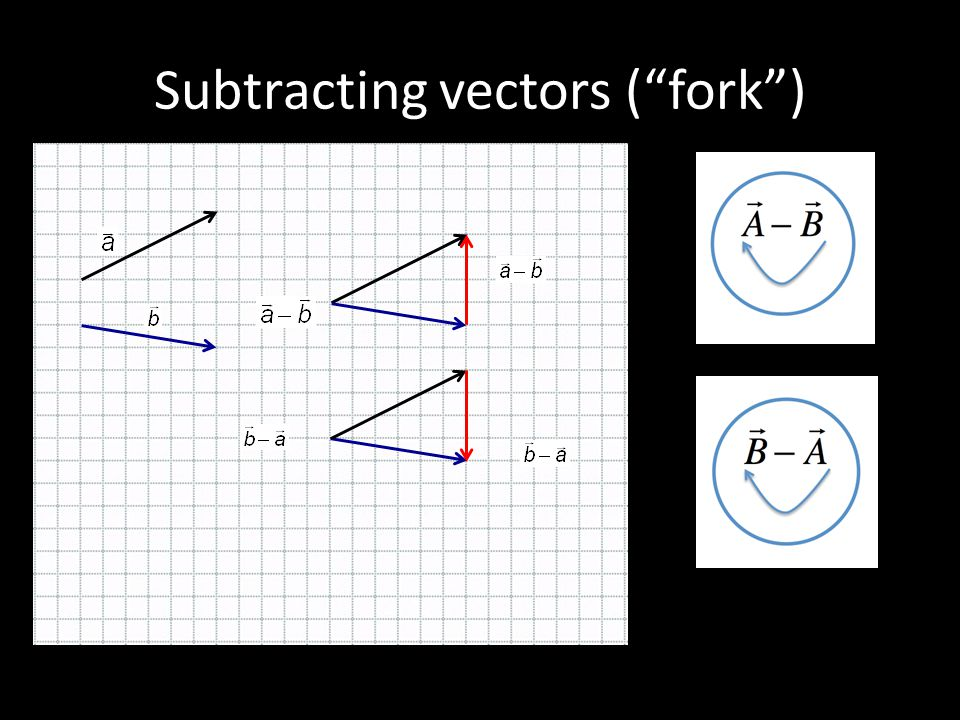 Subtracting vectors ( fork )