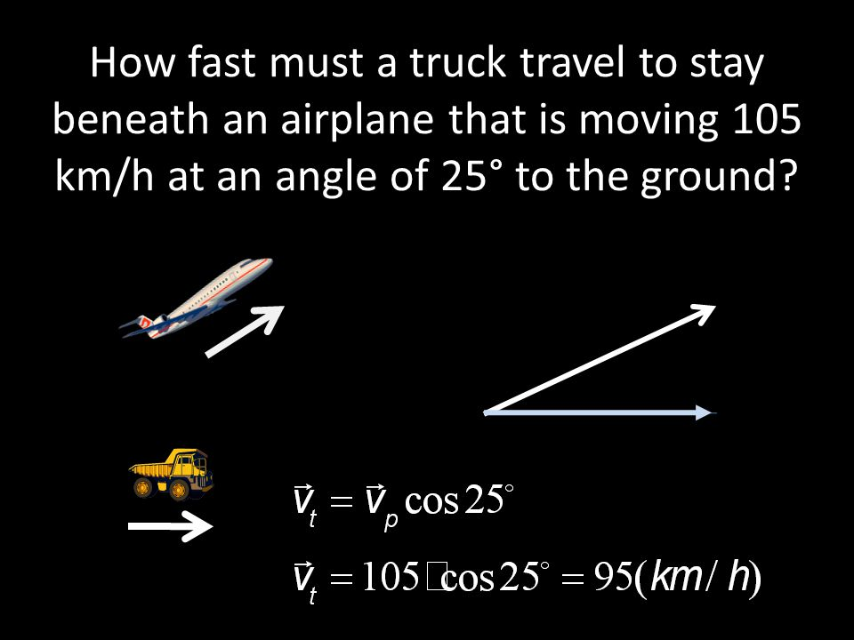 How fast must a truck travel to stay beneath an airplane that is moving 105 km/h at an angle of 25° to the ground