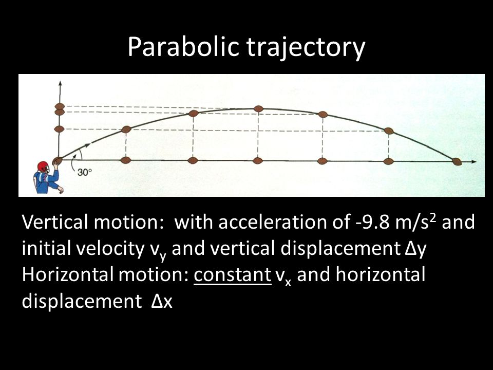 Parabolic trajectory Vertical motion: with acceleration of -9.8 m/s2 and initial velocity vy and vertical displacement Δy.