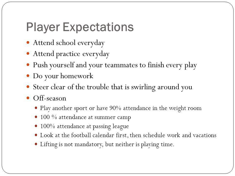 Player Expectations Attend school everyday Attend practice everyday