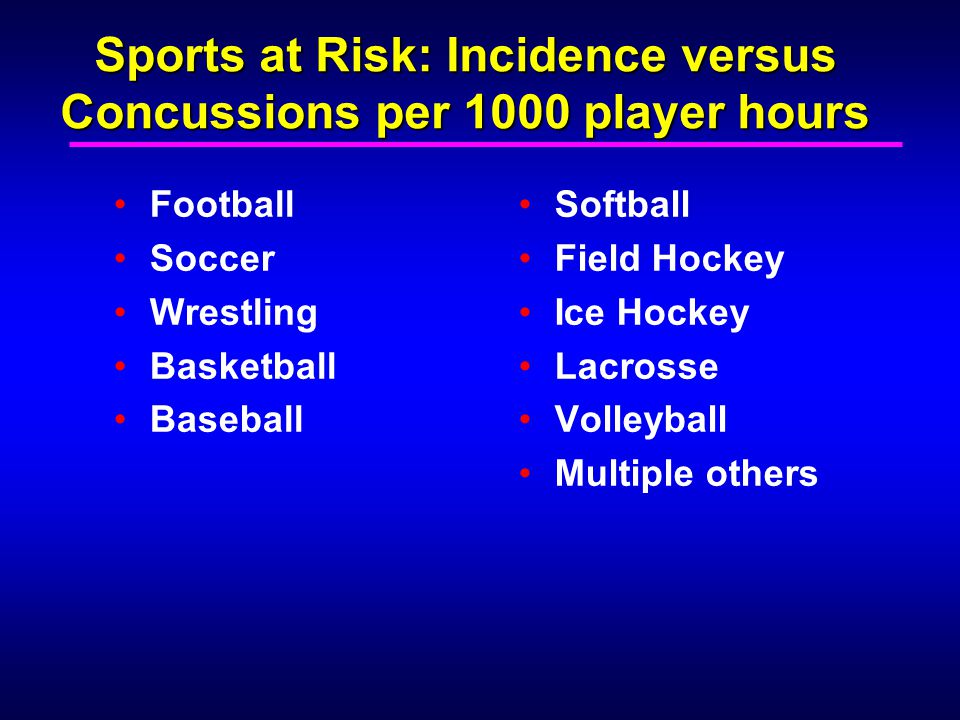 Sports at Risk: Incidence versus Concussions per 1000 player hours