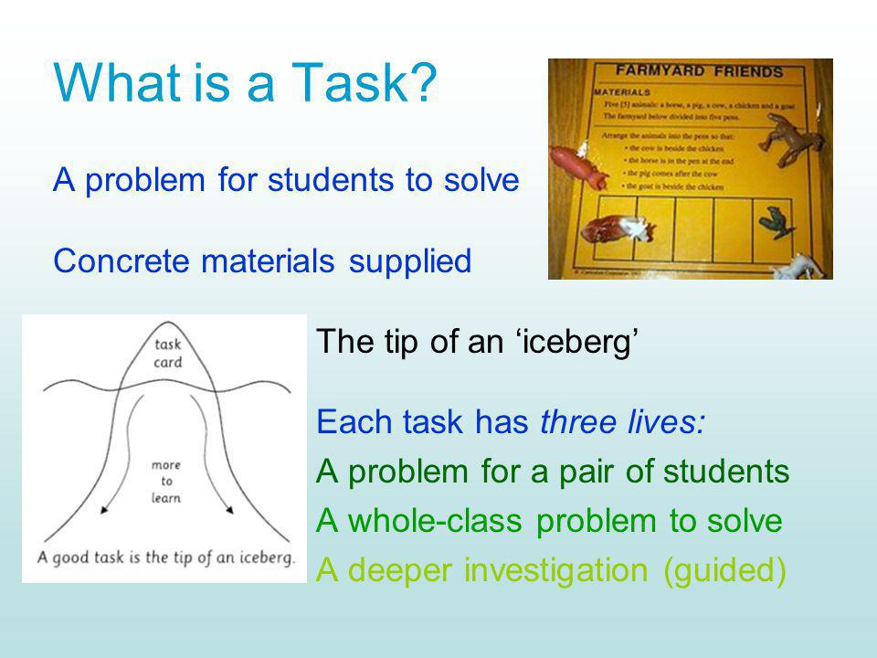 What is a Task A problem for students to solve