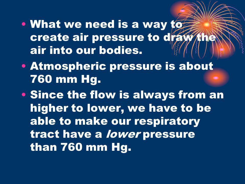 What we need is a way to create air pressure to draw the air into our bodies.