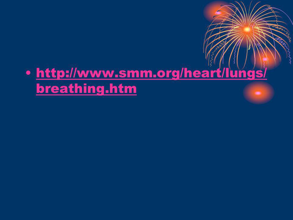 http://www.smm.org/heart/lungs/breathing.htm