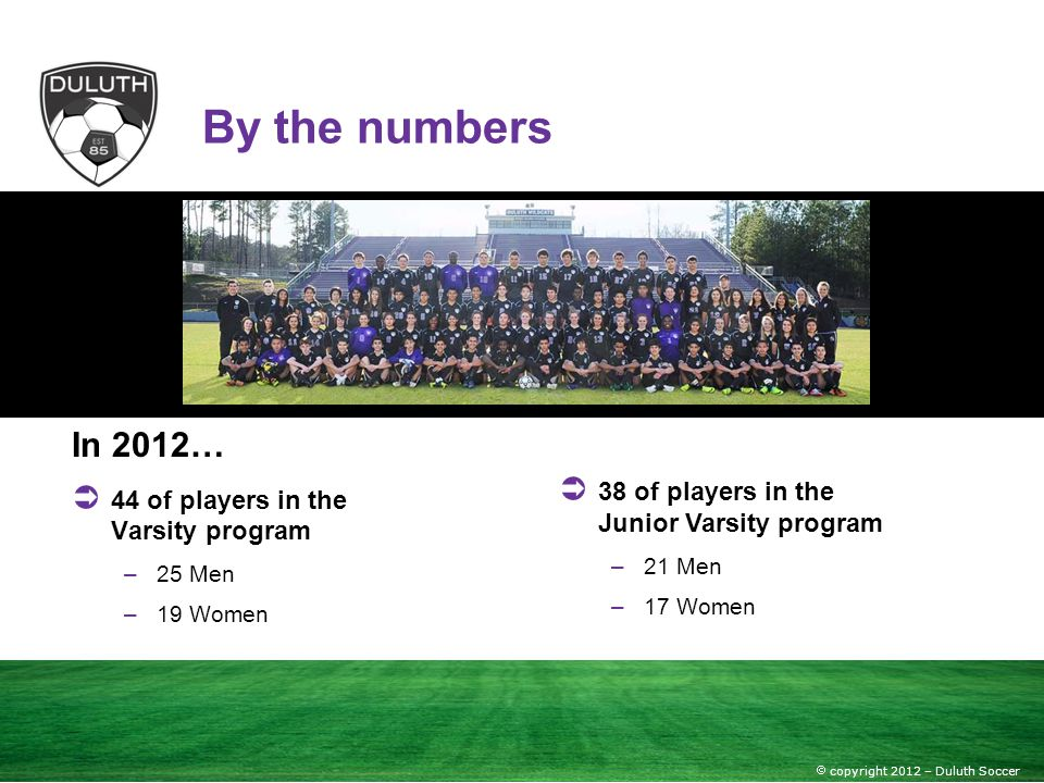 By the numbers In 2012… 44 of players in the Varsity program