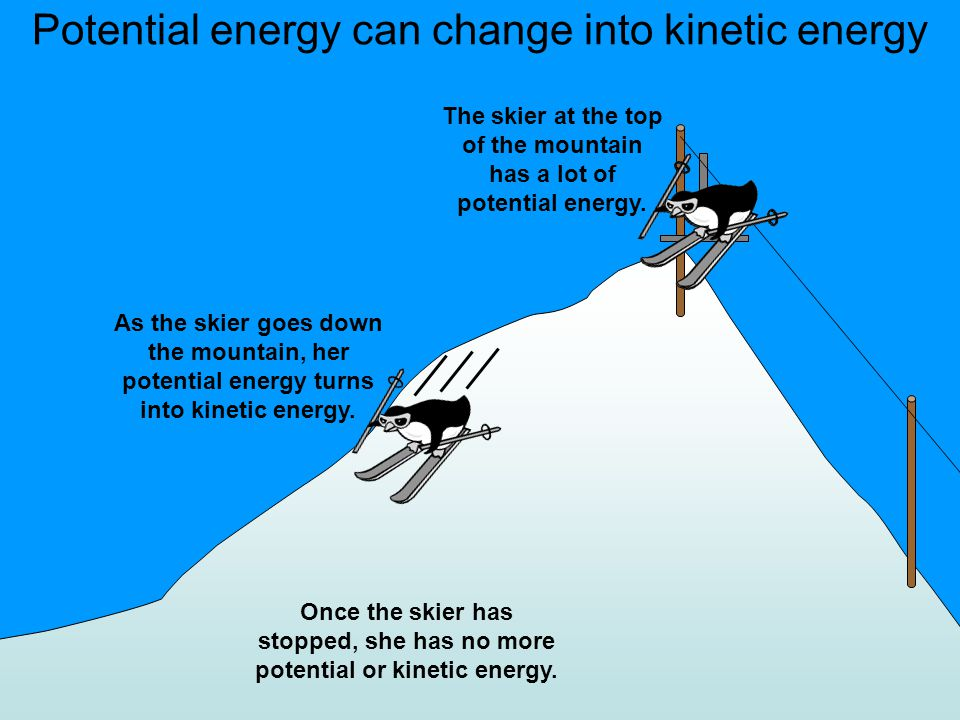 how to turn kinetic energy into electricity