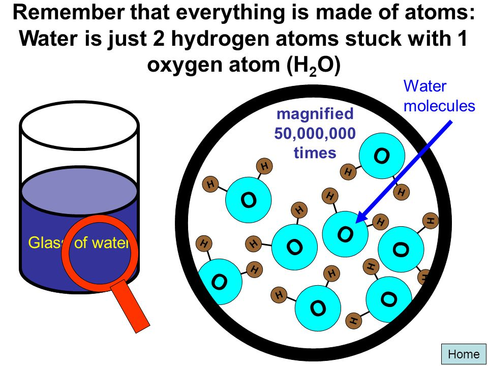 Remember that everything is made of atoms: Water is just 2 hydrogen atoms stuck with 1 oxygen atom (H2O)