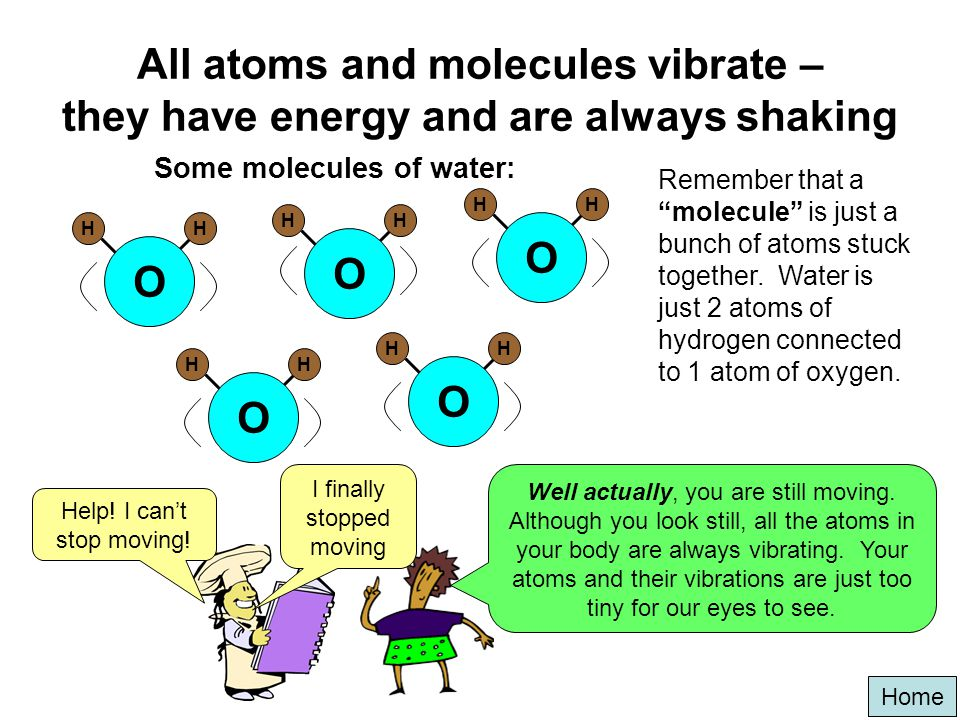 All atoms and molecules vibrate – they have energy and are always shaking