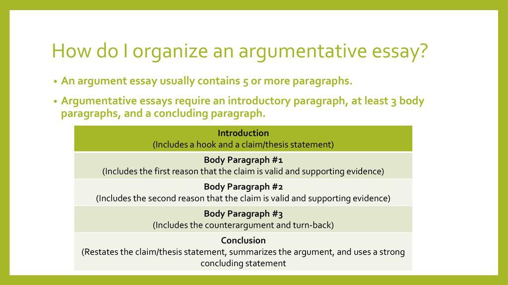 Argumentative essay powerful ending statements