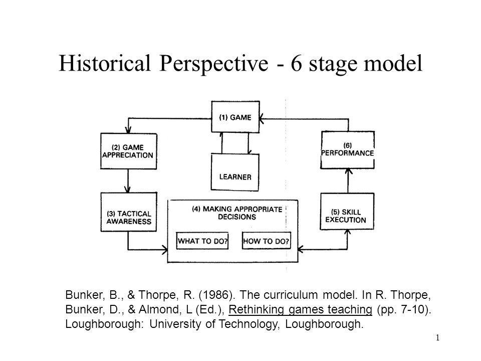Historical Perspective - 6 stage model