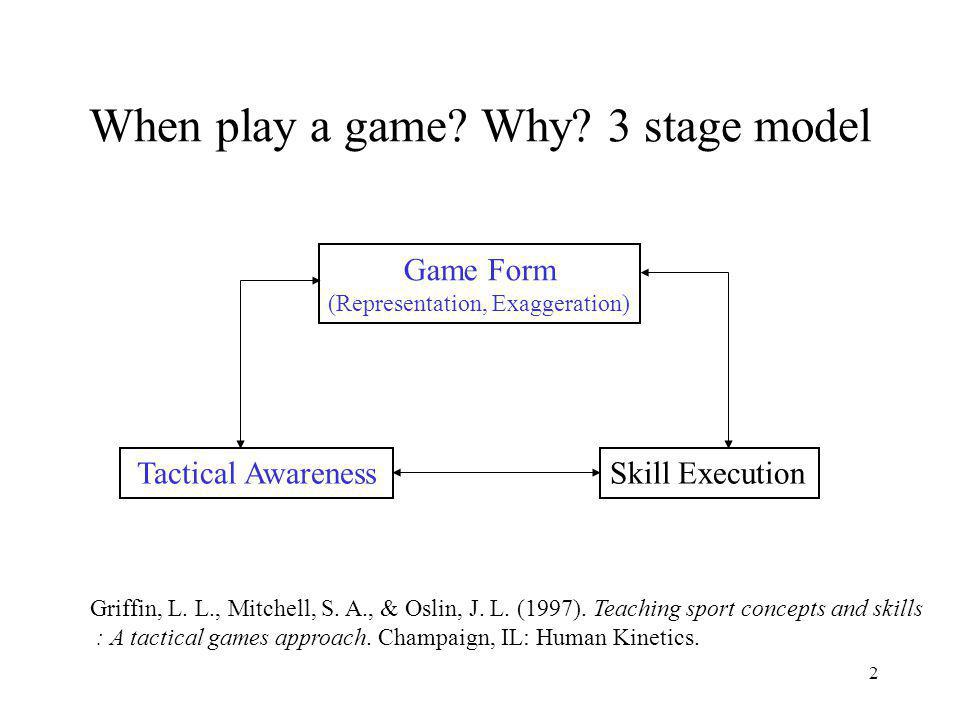 When play a game Why 3 stage model