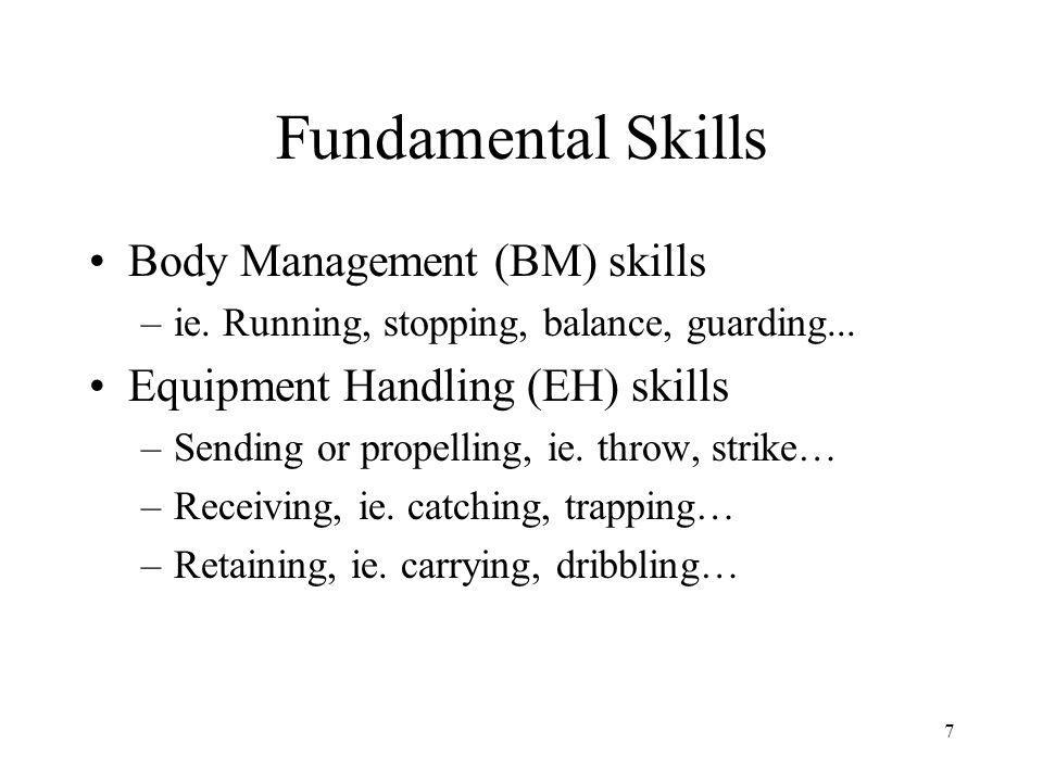 Fundamental Skills Body Management (BM) skills