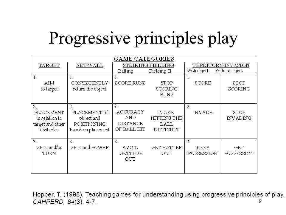 Progressive principles play