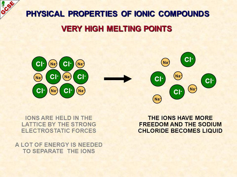 PHYSICAL PROPERTIES OF IONIC COMPOUNDS VERY HIGH MELTING POINTS