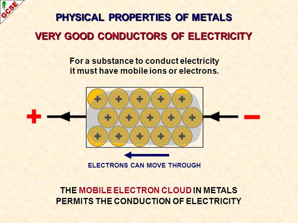 PHYSICAL PROPERTIES OF METALS VERY GOOD CONDUCTORS OF ELECTRICITY