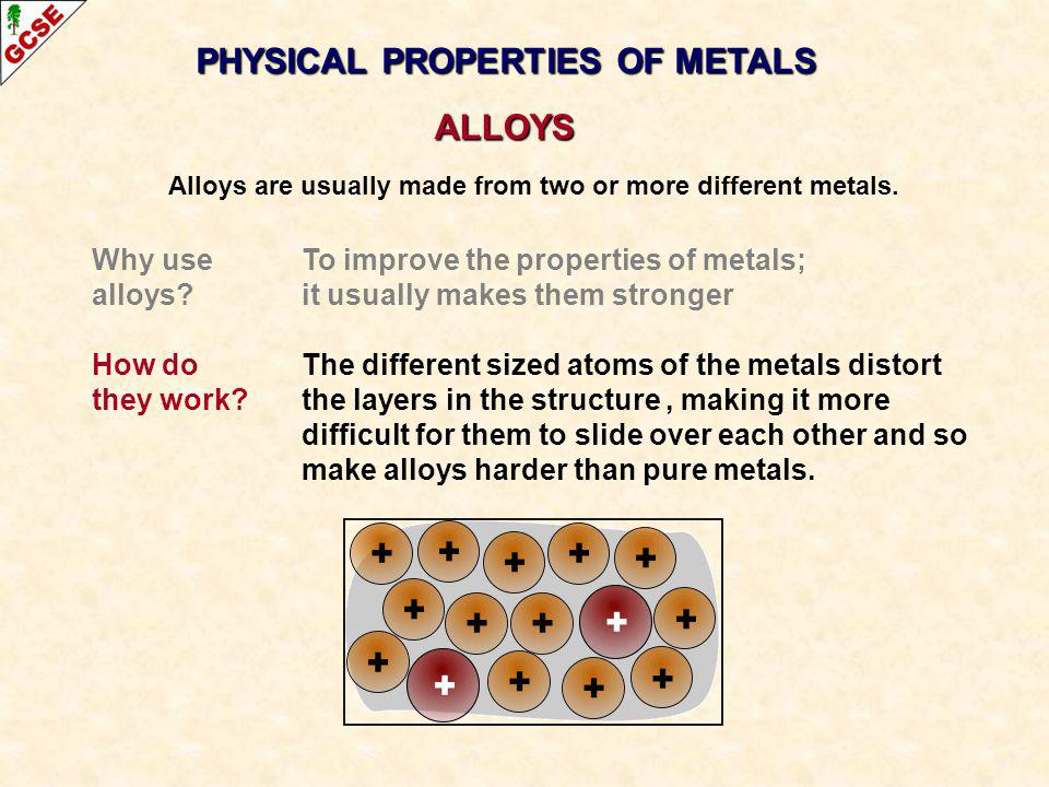 PHYSICAL PROPERTIES OF METALS ALLOYS