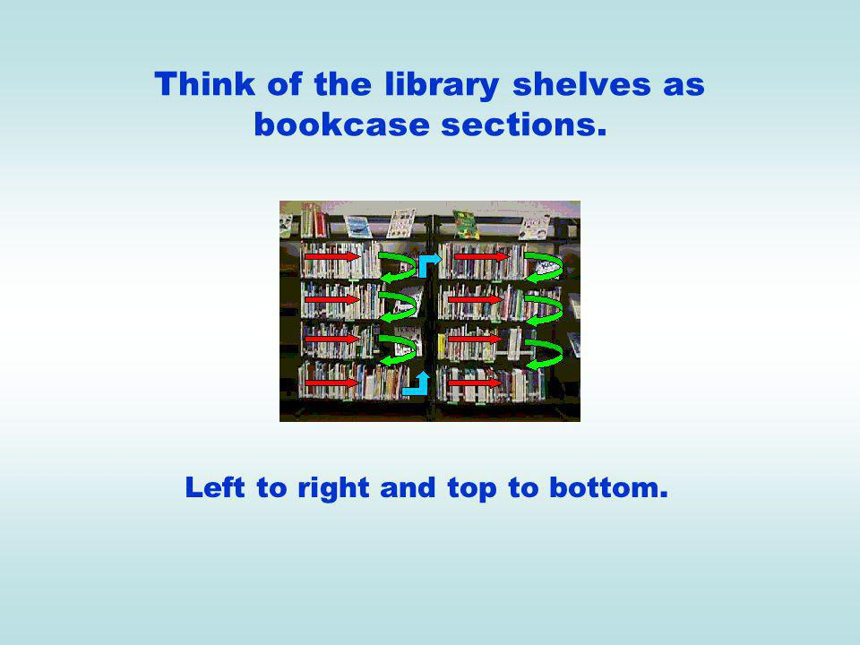 Think of the library shelves as bookcase sections.