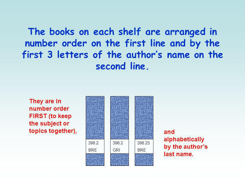 The books on each shelf are arranged in number order on the first line and by the first 3 letters of the author's name on the second line.