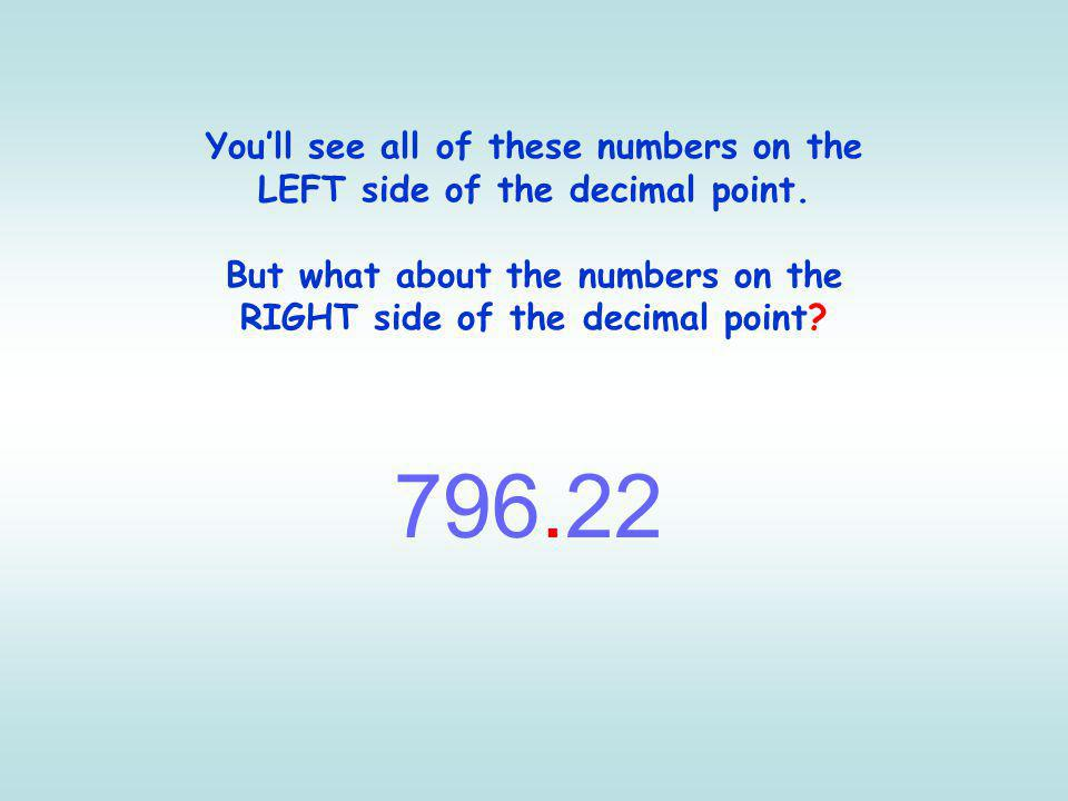 You'll see all of these numbers on the LEFT side of the decimal point