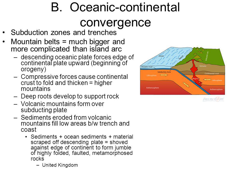 B. Oceanic-continental convergence