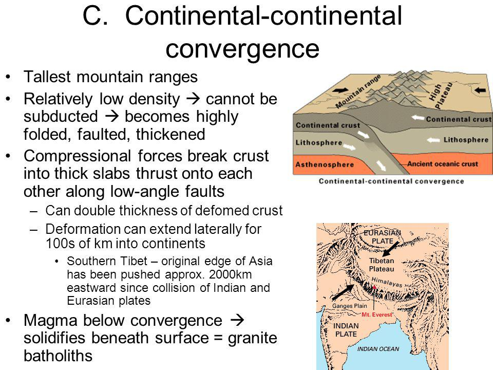 C. Continental-continental convergence