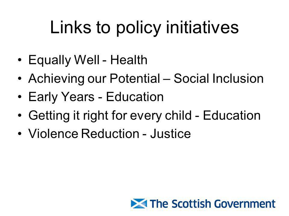 Links to policy initiatives