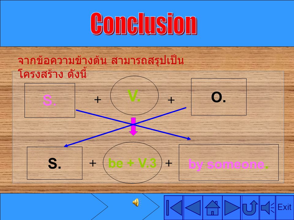 V. Conclusion O. S. S. be + V.3 by someone.