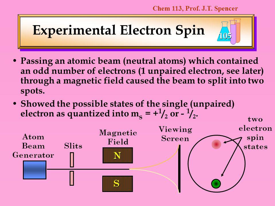 Experimental Electron Spin