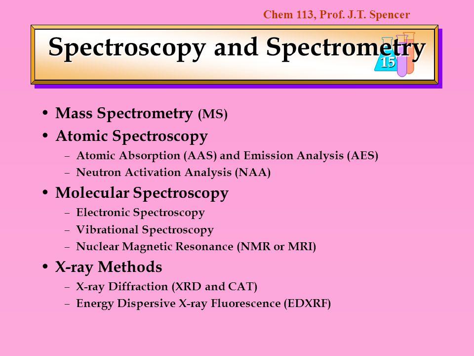 Spectroscopy and Spectrometry