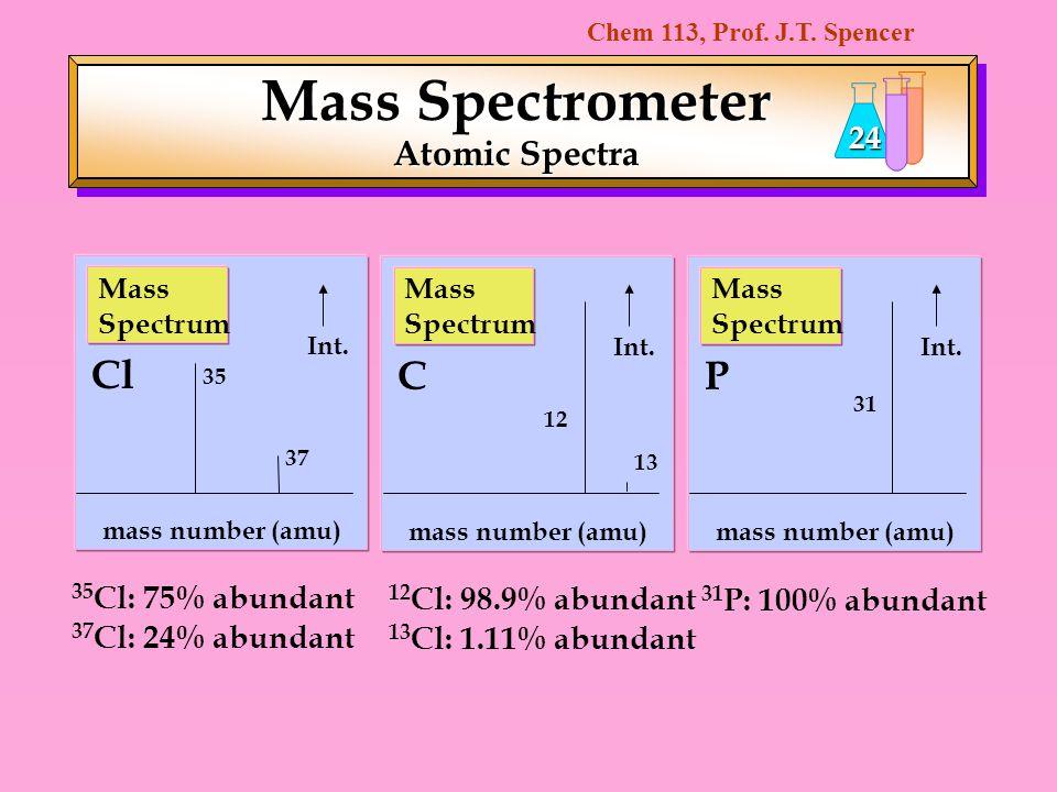 Mass Spectrometer Cl C P Atomic Spectra 35Cl: 75% abundant