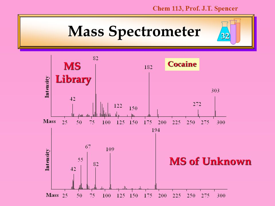 Mass Spectrometer MS Library Cocaine MS of Unknown