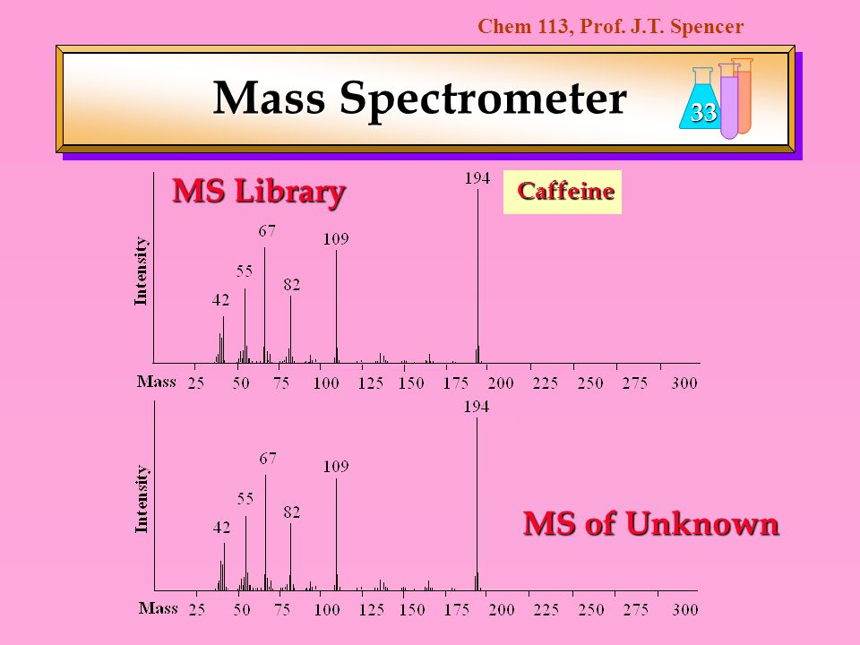 Mass Spectrometer MS Library Caffeine MS of Unknown