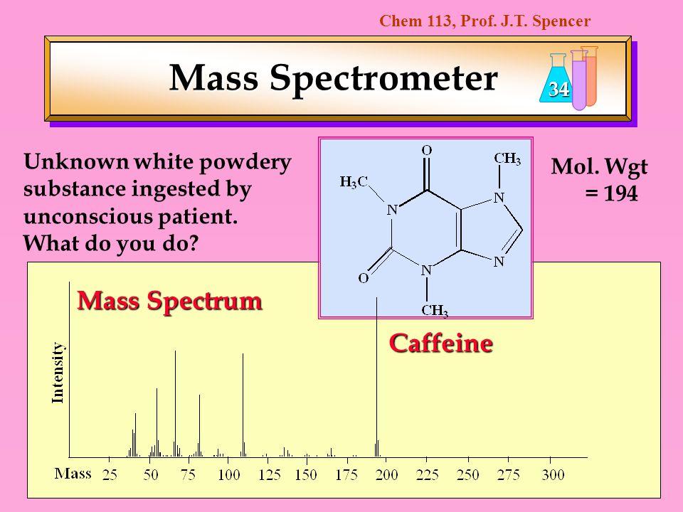 Mass Spectrometer Mass Spectrum Caffeine