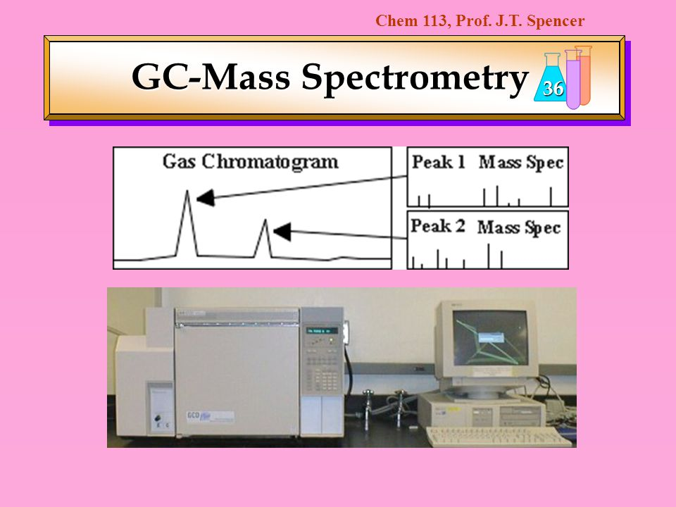 GC-Mass Spectrometry