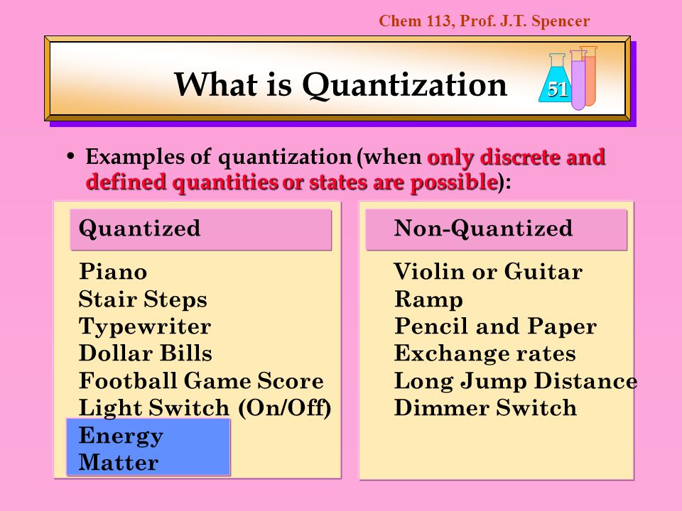 What is Quantization Examples of quantization (when only discrete and defined quantities or states are possible):