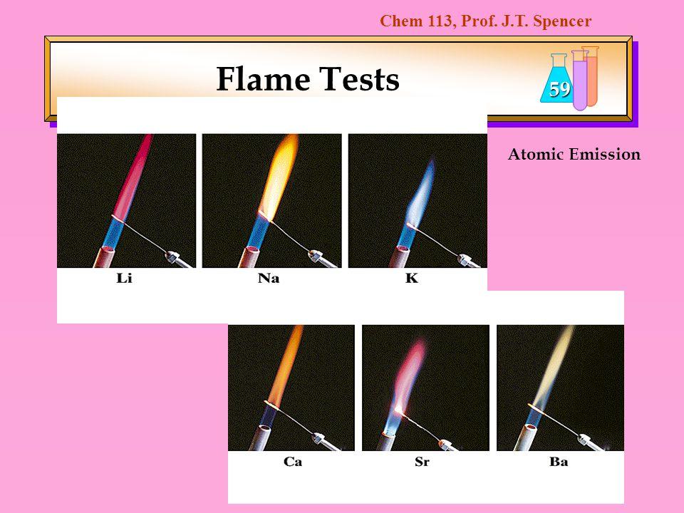 Flame Tests Atomic Emission