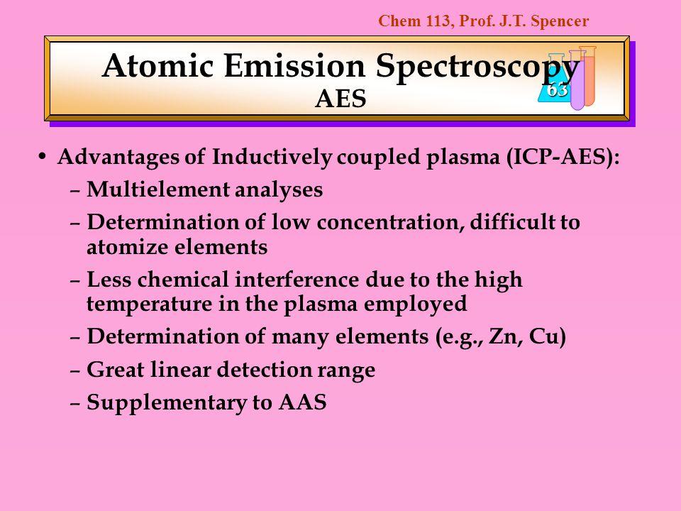 Atomic Emission Spectroscopy AES