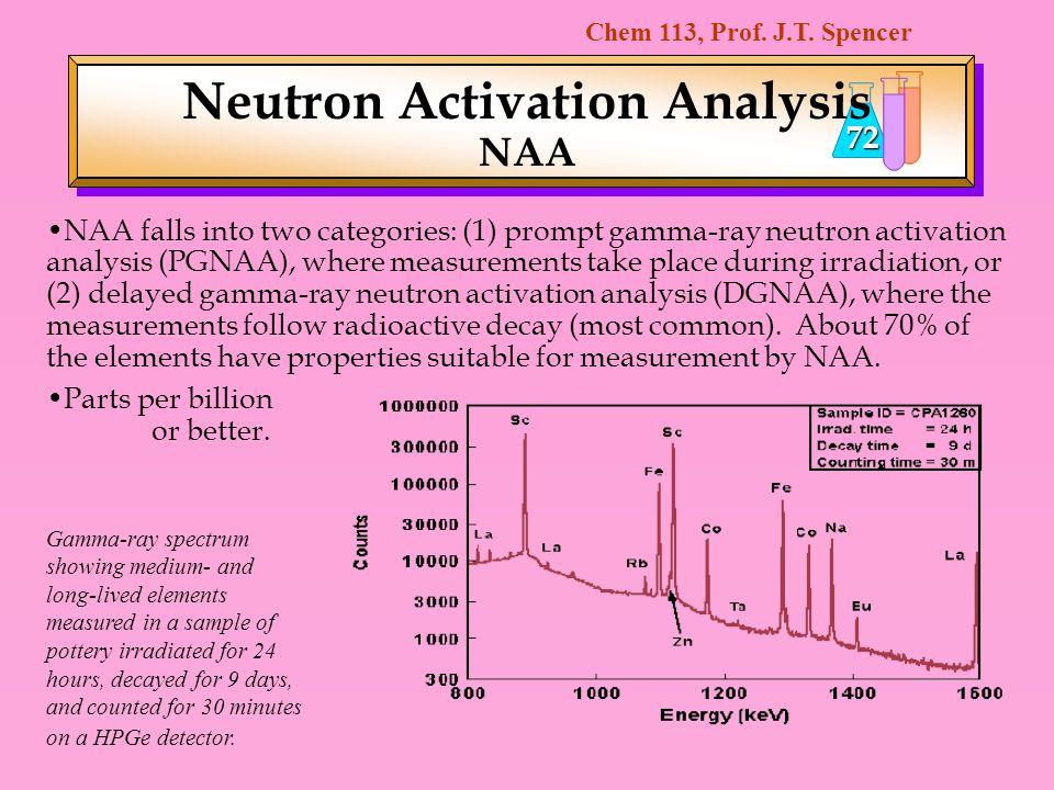 Neutron Activation Analysis NAA