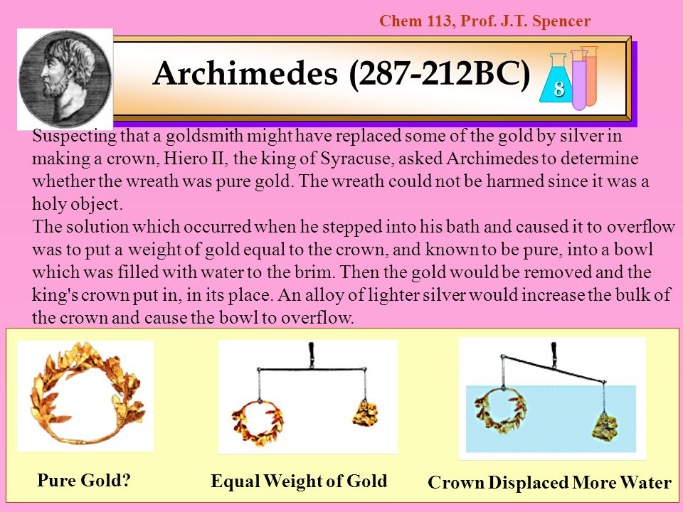 Archimedes (287-212BC)