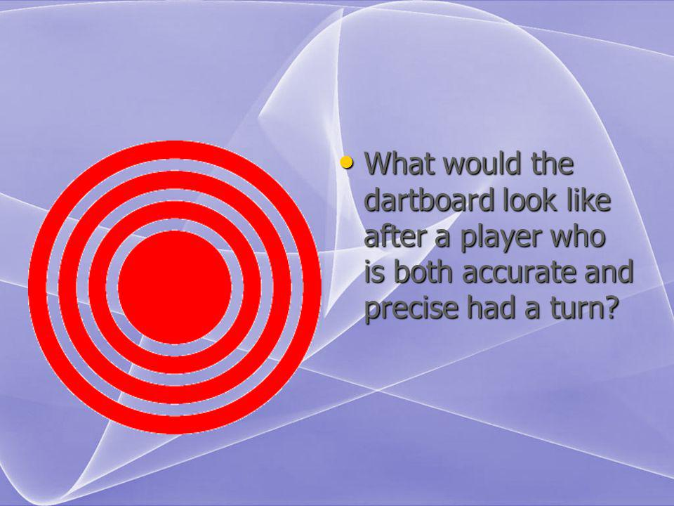 What would the dartboard look like after a player who is both accurate and precise had a turn