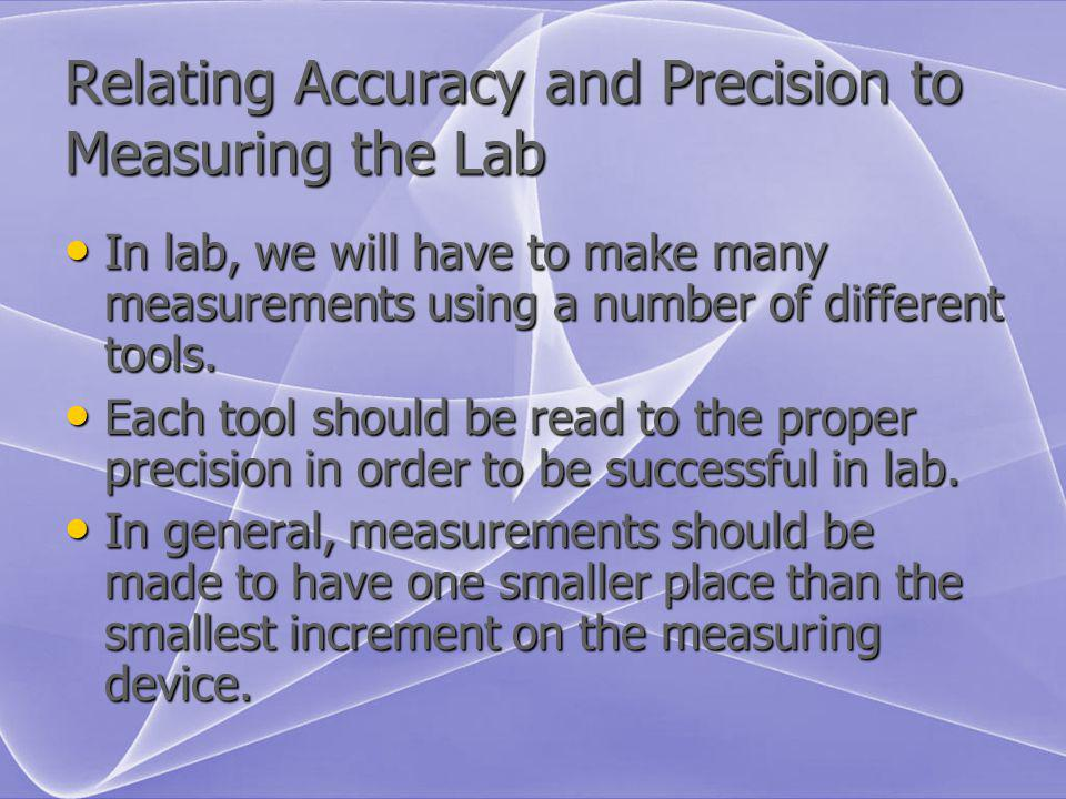 Relating Accuracy and Precision to Measuring the Lab