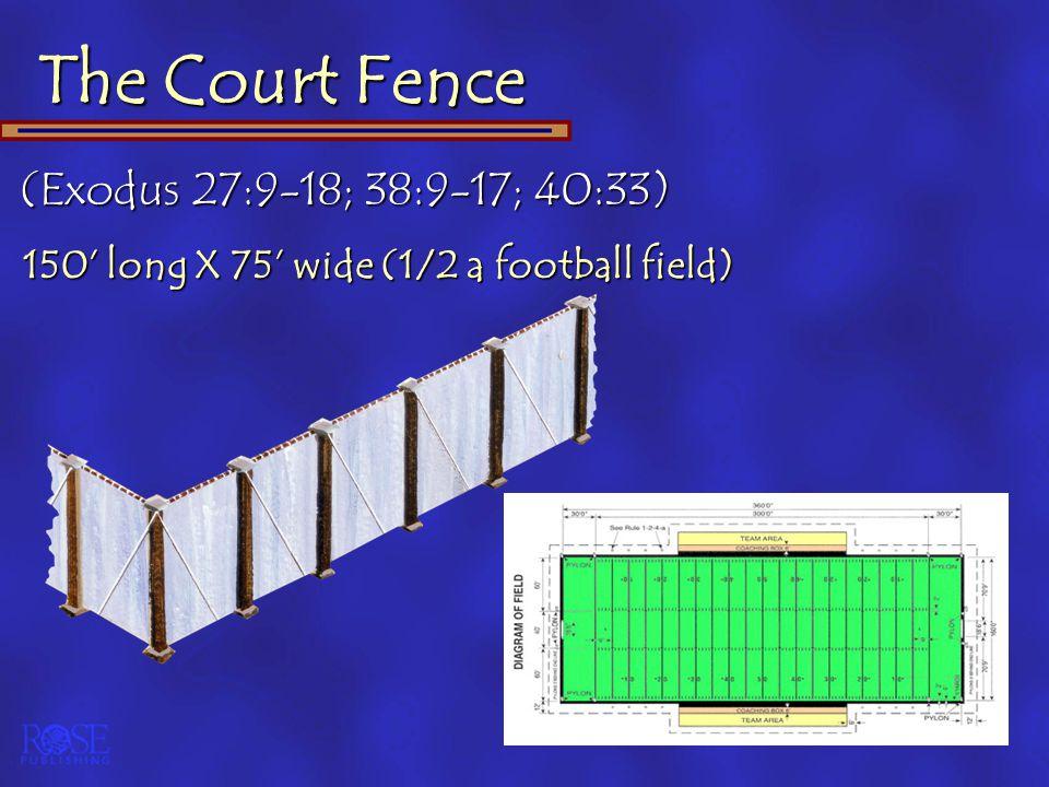 The Court Fence (Exodus 27:9-18; 38:9-17; 40:33)