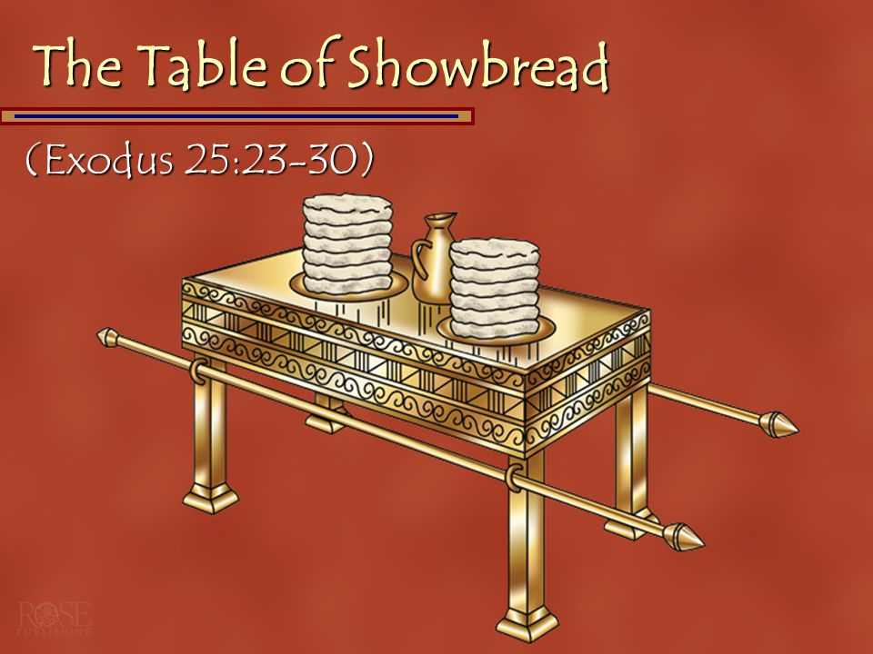 The Table of Showbread (Exodus 25:23-30)