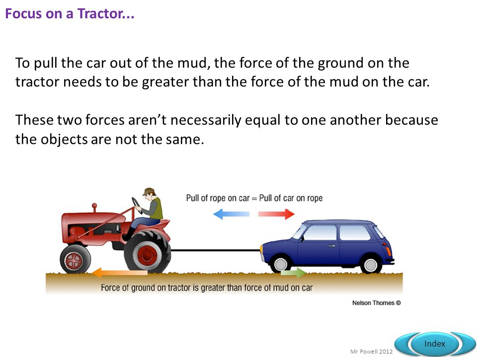 Focus on a Tractor...