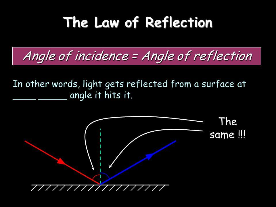 Angle of incidence = Angle of reflection